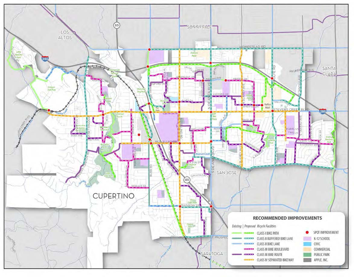 Bike Plan 2016 Implementation Update