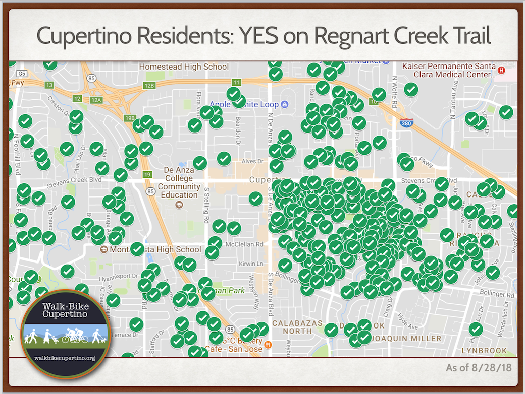 Petition Supporters of the Regnart Creek Trail