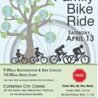 Pedal for the Planet Ride