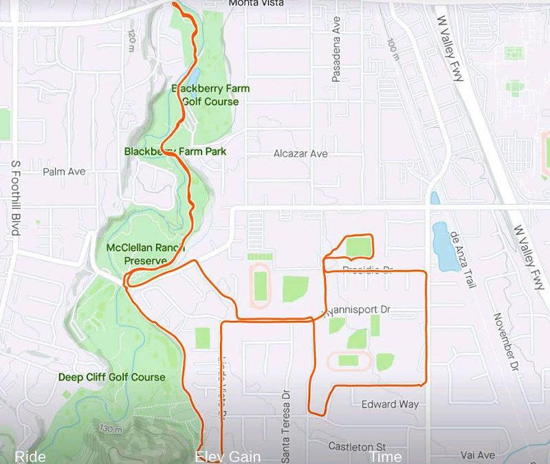 Great Off-street Bike Trails for Kids